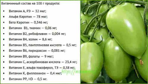 Что делать с недозрелыми помидорами. Польза и вред зеленых помидоров