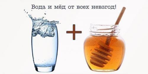 Минеральная вода с медом. Польза медовой воды
